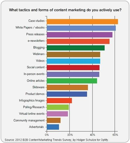 marketing strategy and tactics pdf